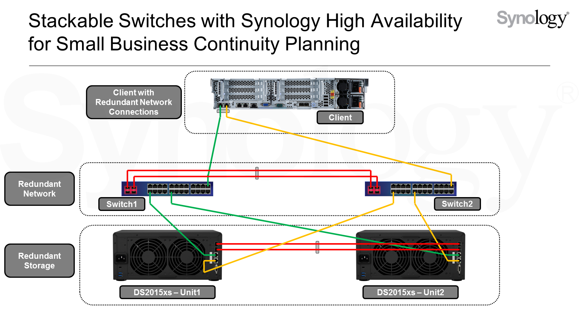 Stackable Switches and Synology High Availability for Small Business ...