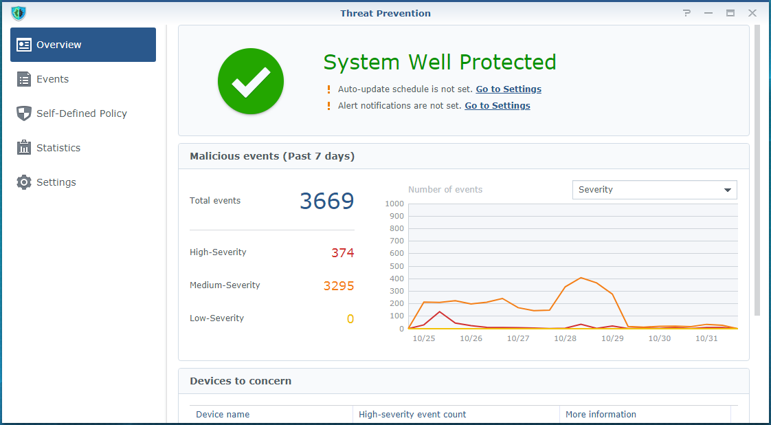 Building an intrusion prevention system for small businesses